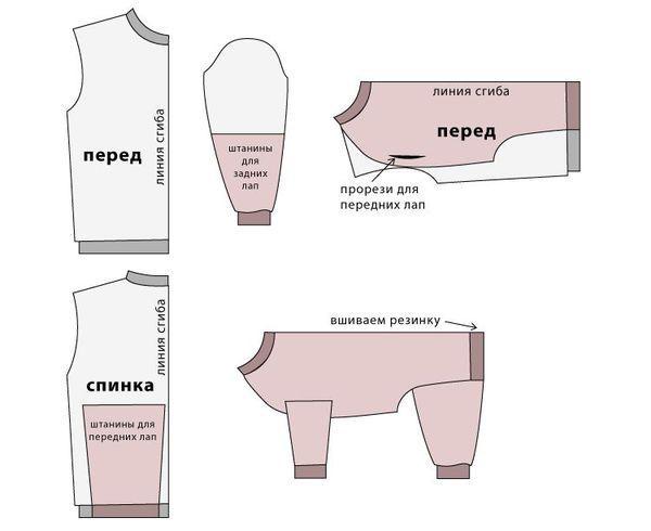 Подготовка выкройки одежки