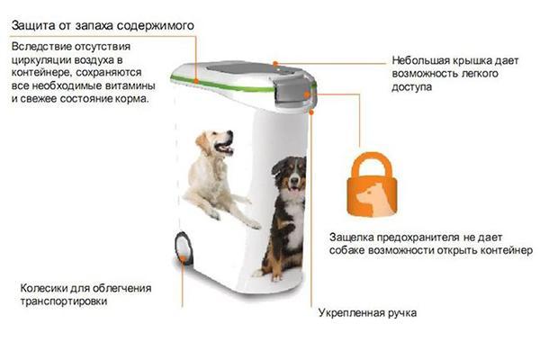 Преимущества использования контейнеров для корма