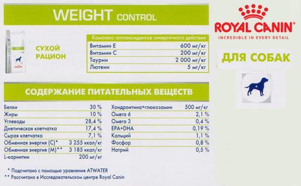 Корм суперпремиум-класса для собак контролирующих вес